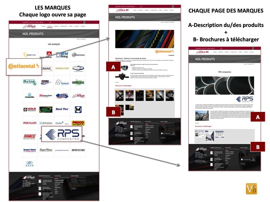 Site internet professionnel Tuyaux HiTech - Produits et marques