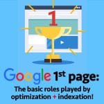 The role of optimization & indexing to get on the first page of Google